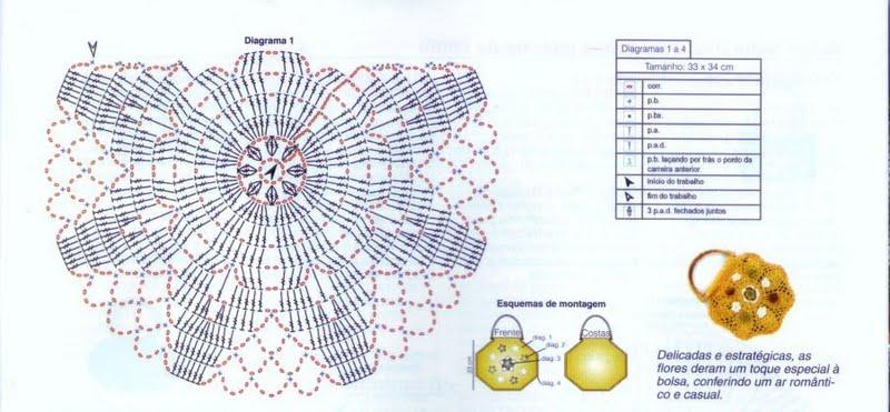 Bolso crochet motivo1