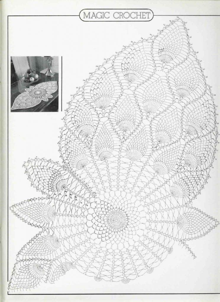 Camino de mesa crochet esquema - Red Social Tejidos