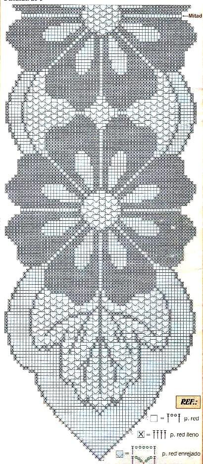 Perfecto Los Patrones De Crochet Duros Viñeta - Ideas de Patrones de ...