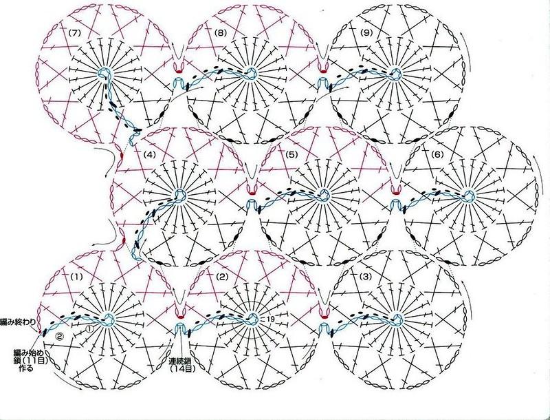 Chaleco crochet motivos2